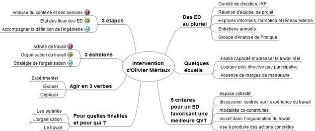 Novéquilibres : Intervention d'Olivier Mériaux de l'Anact