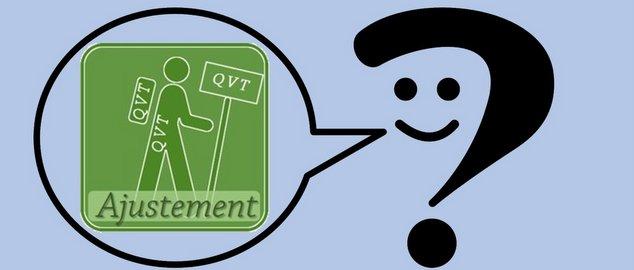 Novéquilibres : Un autoquestionnaire sur l'Ajustement QVT - laqvt.fr QVT Qualité de Vie au Travail