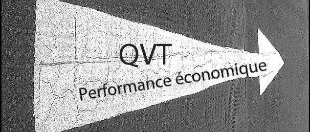 Novéquilibres : La QVT, ça fait partie de la performance économique