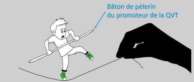 Novéquilibres : L'incongruence QVT en bande dessinée numérique - laqvt.fr QVT Qualité de Vie au Travail