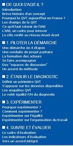 Novéquilibres : Table des matières de la page QVT de l'ANACT