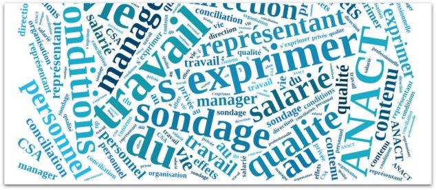 Novéquilibres : La semaine de la qualité de vie au travail : c'est parti jusqu'au 26 octobre 2012